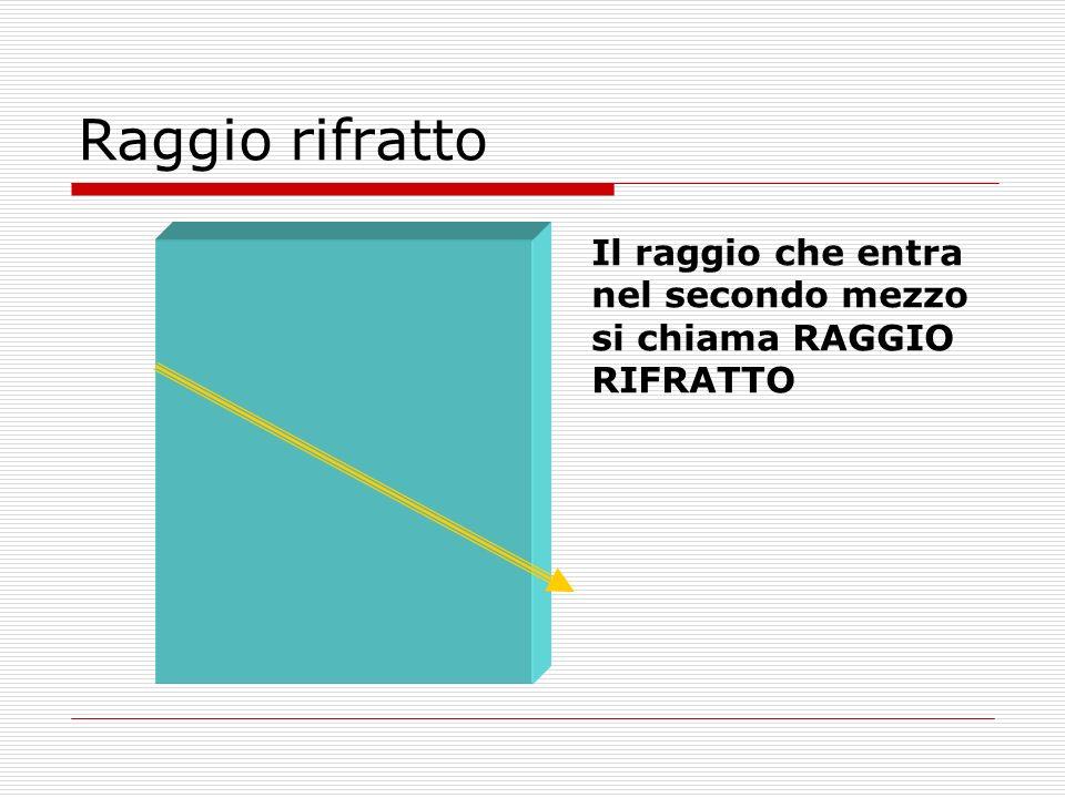 Raggio rifratto Il raggio che entra nel secondo mezzo si chiama RAGGIO RIFRATTO