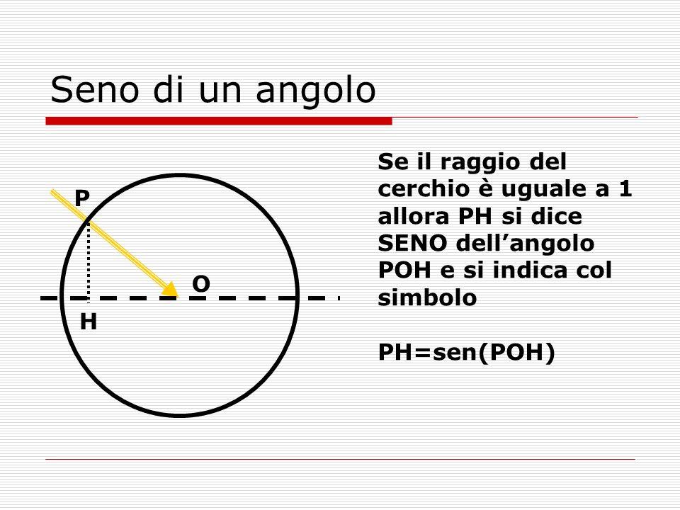 Cannocchiale Il cannocchiale di Galileo non era molto potente; i suoi disegni della luna sono poco somiglianti al vero