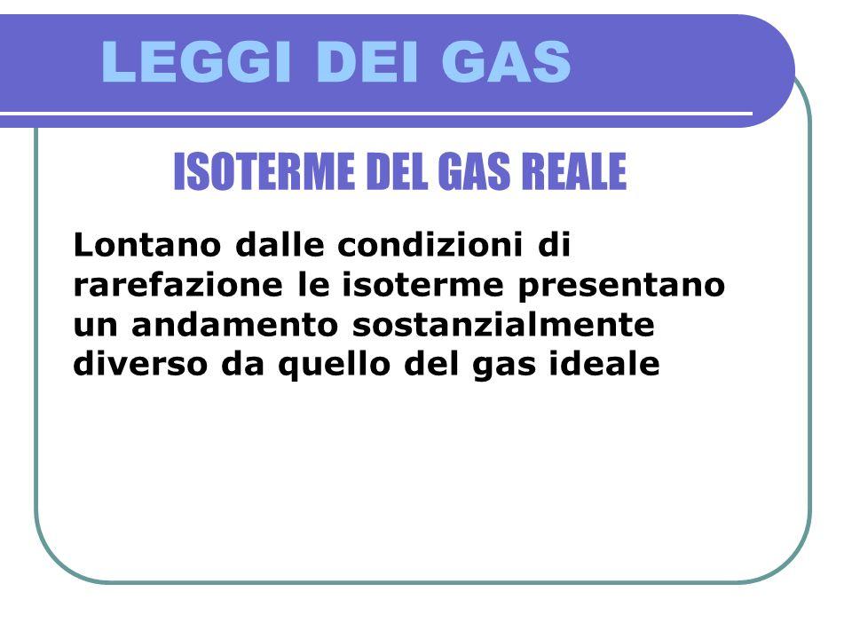 LEGGI DEI GAS ISOTERME DEL GAS REALE Lontano dalle condizioni di rarefazione le isoterme presentano un andamento sostanzialmente diverso da quello del