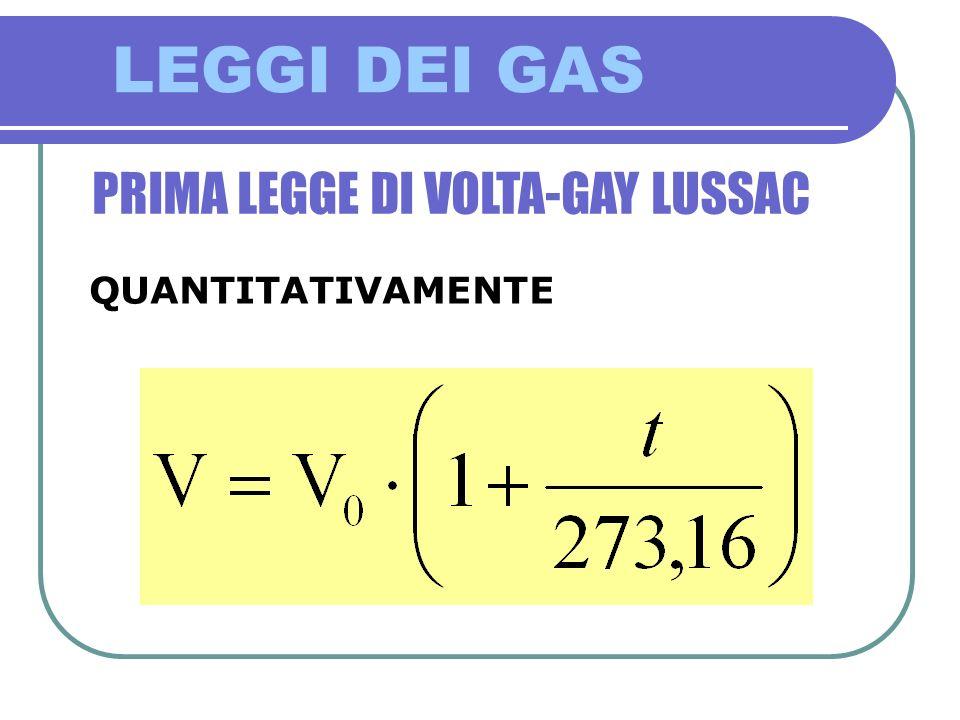LEGGI DEI GAS PRIMA LEGGE DI VOLTA-GAY LUSSAC QUANTITATIVAMENTE