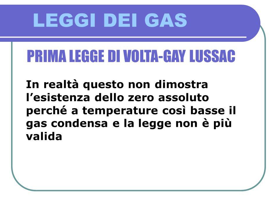 LEGGI DEI GAS PRIMA LEGGE DI VOLTA-GAY LUSSAC In realtà questo non dimostra lesistenza dello zero assoluto perché a temperature così basse il gas cond