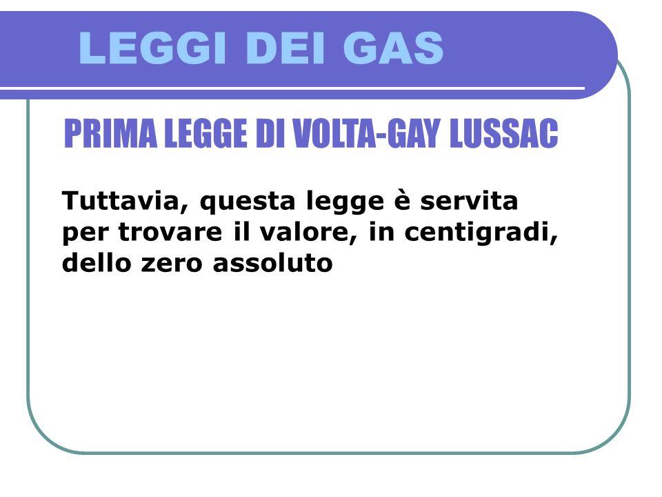 LEGGI DEI GAS PRIMA LEGGE DI VOLTA-GAY LUSSAC Tuttavia, questa legge è servita per trovare il valore, in centigradi, dello zero assoluto