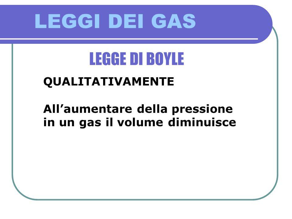 LEGGI DEI GAS Un termometro a gas a volume costante La temperatura del liquido è misurata attraverso laumento di pressione nel manometro.