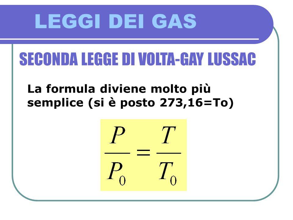 LEGGI DEI GAS SECONDA LEGGE DI VOLTA-GAY LUSSAC La formula diviene molto più semplice (si è posto 273,16=To)