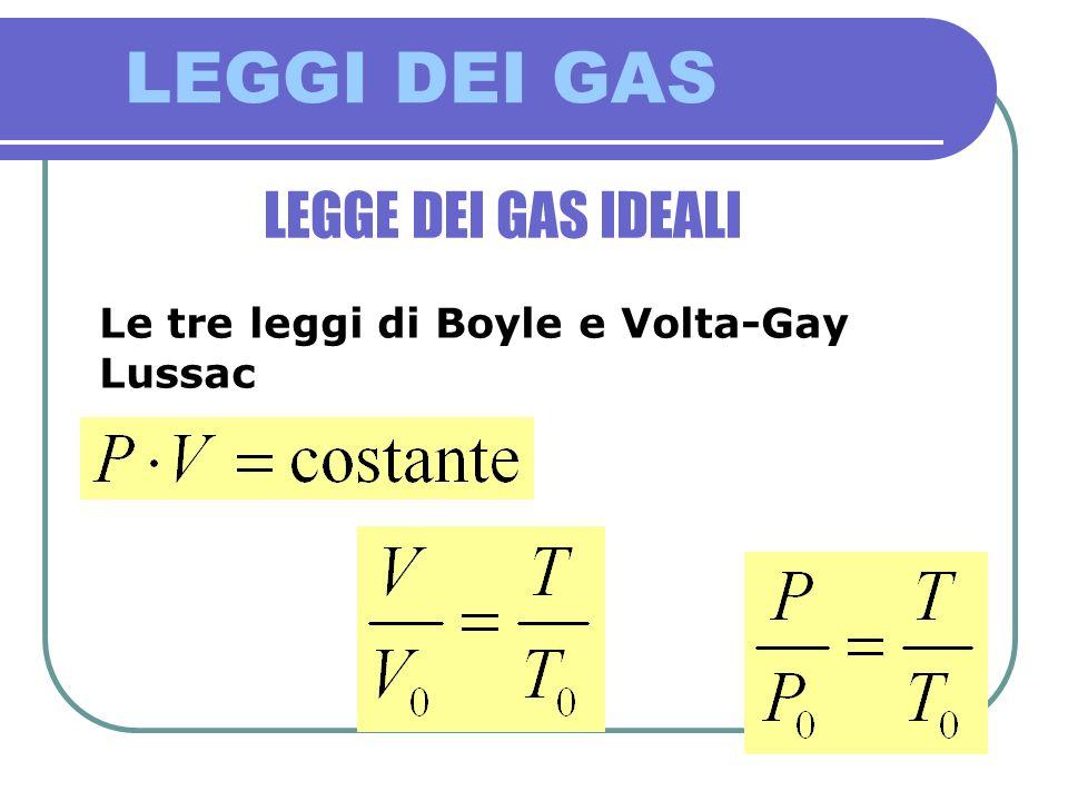 LEGGI DEI GAS LEGGE DEI GAS IDEALI Le tre leggi di Boyle e Volta-Gay Lussac