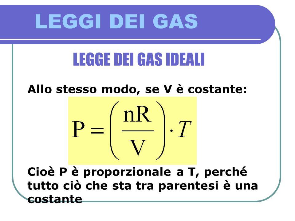 LEGGI DEI GAS LEGGE DEI GAS IDEALI Allo stesso modo, se V è costante: Cioè P è proporzionale a T, perché tutto ciò che sta tra parentesi è una costant