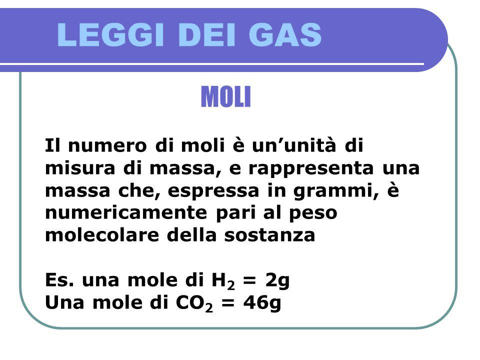 LEGGI DEI GAS MOLI Il numero di moli è ununità di misura di massa, e rappresenta una massa che, espressa in grammi, è numericamente pari al peso molec