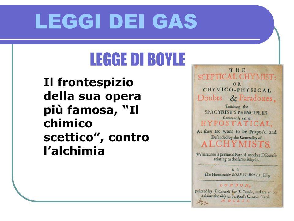 LEGGI DEI GAS PRIMA LEGGE DI VOLTA-GAY LUSSAC Gay Lussac Charles