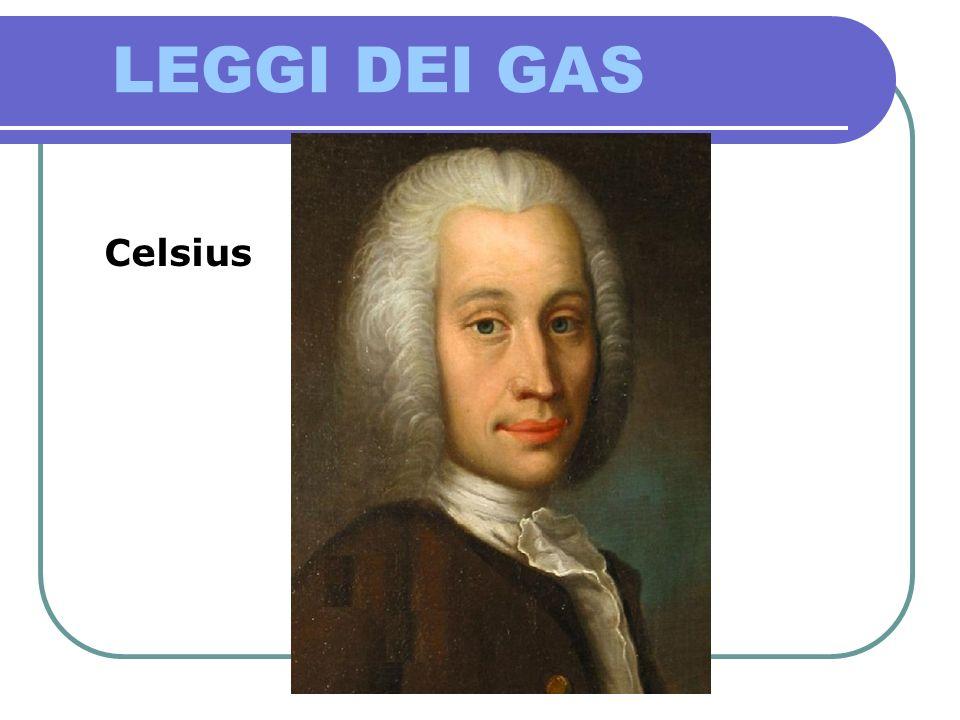 LEGGI DEI GAS PRIMA LEGGE DI VOLTA-GAY LUSSAC La formula diviene molto più semplice (si è posto 273,16=To)