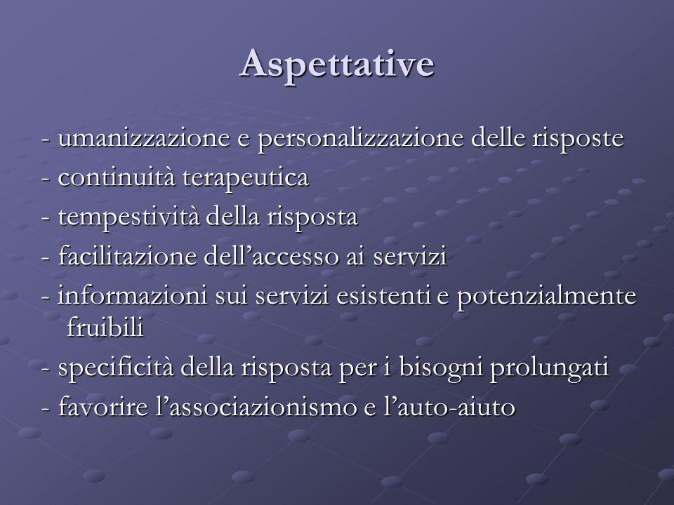Diversificazione dei bisogni - Quale DSM.