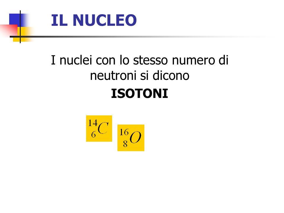 IL NUCLEO I nuclei con lo stesso numero di neutroni si dicono ISOTONI