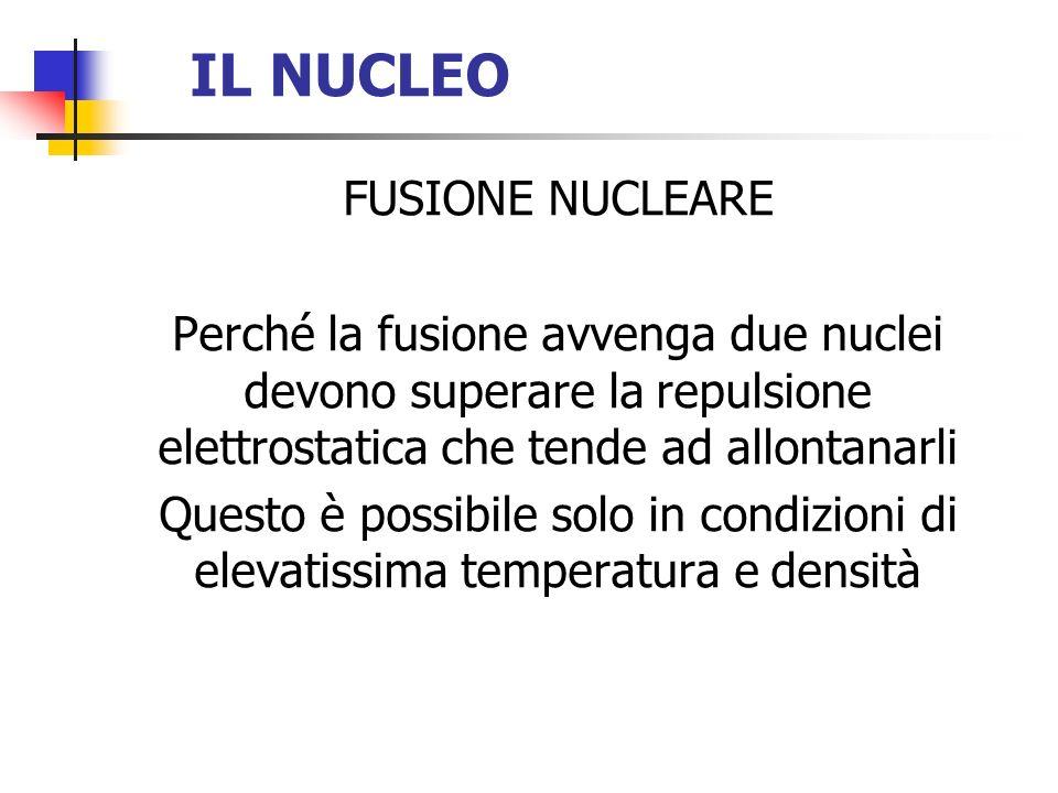 IL NUCLEO FUSIONE NUCLEARE Perché la fusione avvenga due nuclei devono superare la repulsione elettrostatica che tende ad allontanarli Questo è possib