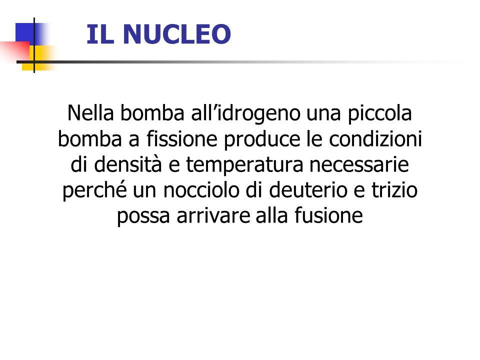IL NUCLEO Nella bomba allidrogeno una piccola bomba a fissione produce le condizioni di densità e temperatura necessarie perché un nocciolo di deuteri