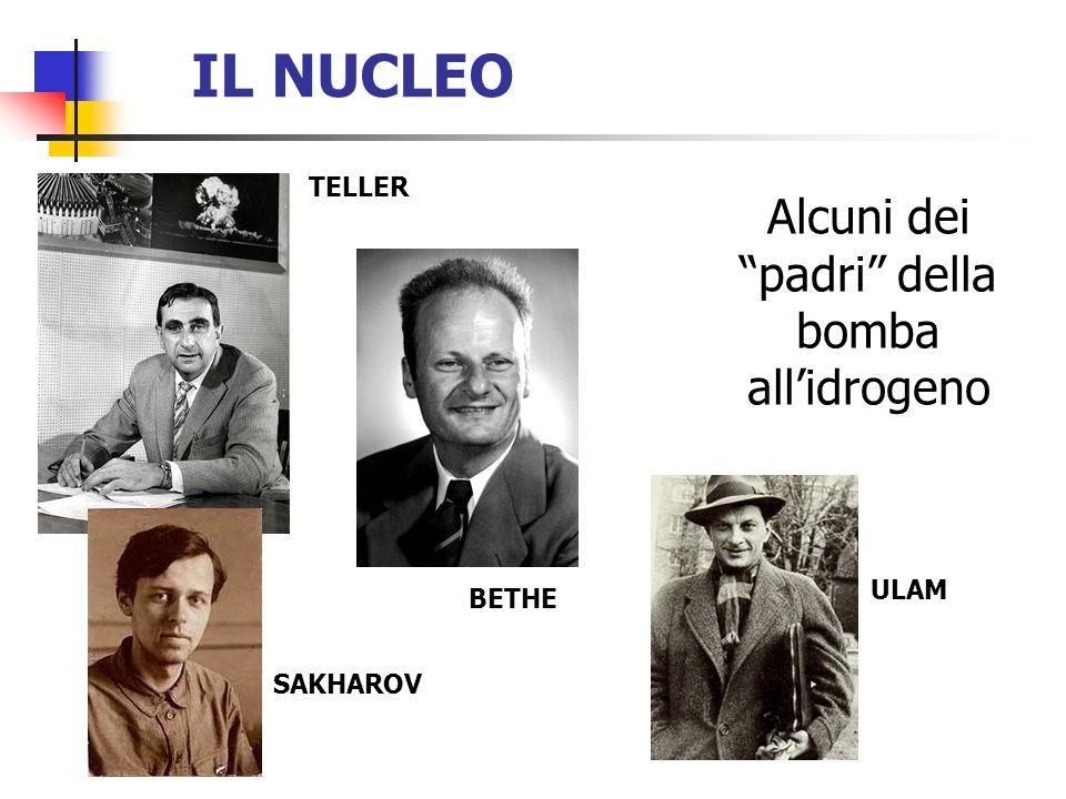 IL NUCLEO Alcuni dei padri della bomba allidrogeno BETHE TELLER SAKHAROV ULAM