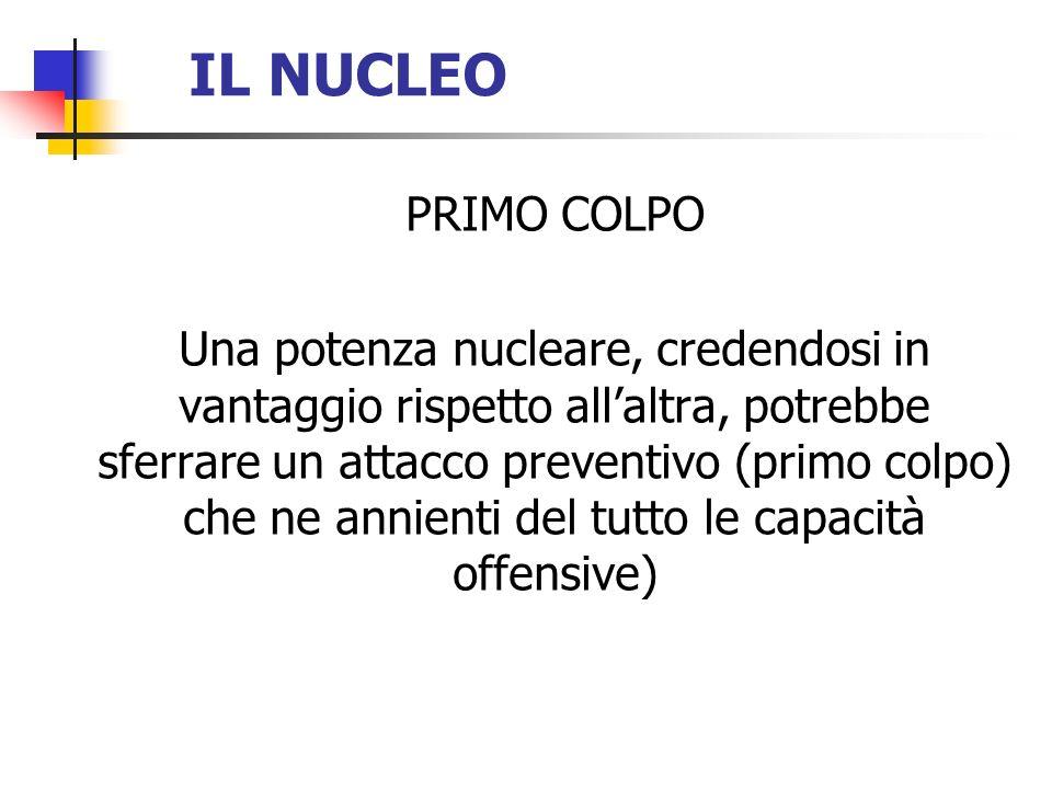 IL NUCLEO PRIMO COLPO Una potenza nucleare, credendosi in vantaggio rispetto allaltra, potrebbe sferrare un attacco preventivo (primo colpo) che ne an
