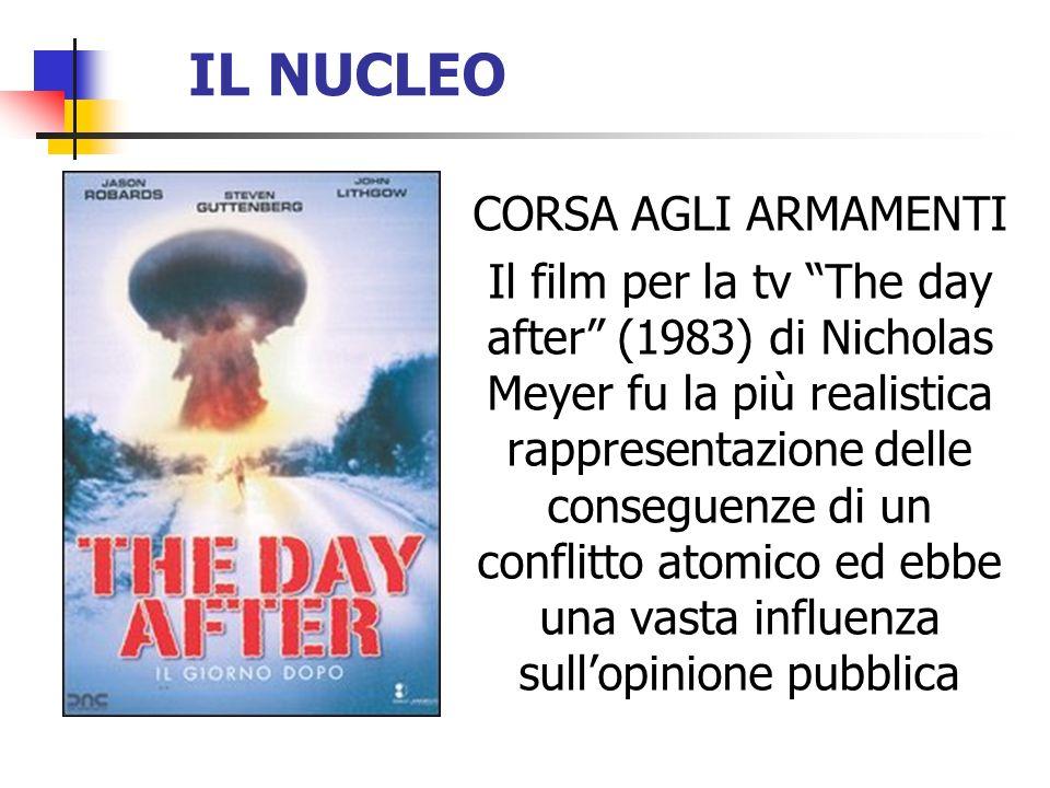 IL NUCLEO CORSA AGLI ARMAMENTI Il film per la tv The day after (1983) di Nicholas Meyer fu la più realistica rappresentazione delle conseguenze di un