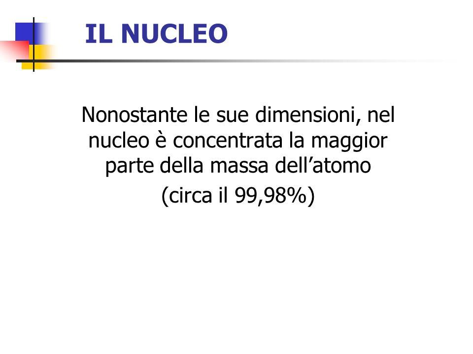 IL NUCLEO Nonostante le sue dimensioni, nel nucleo è concentrata la maggior parte della massa dellatomo (circa il 99,98%)