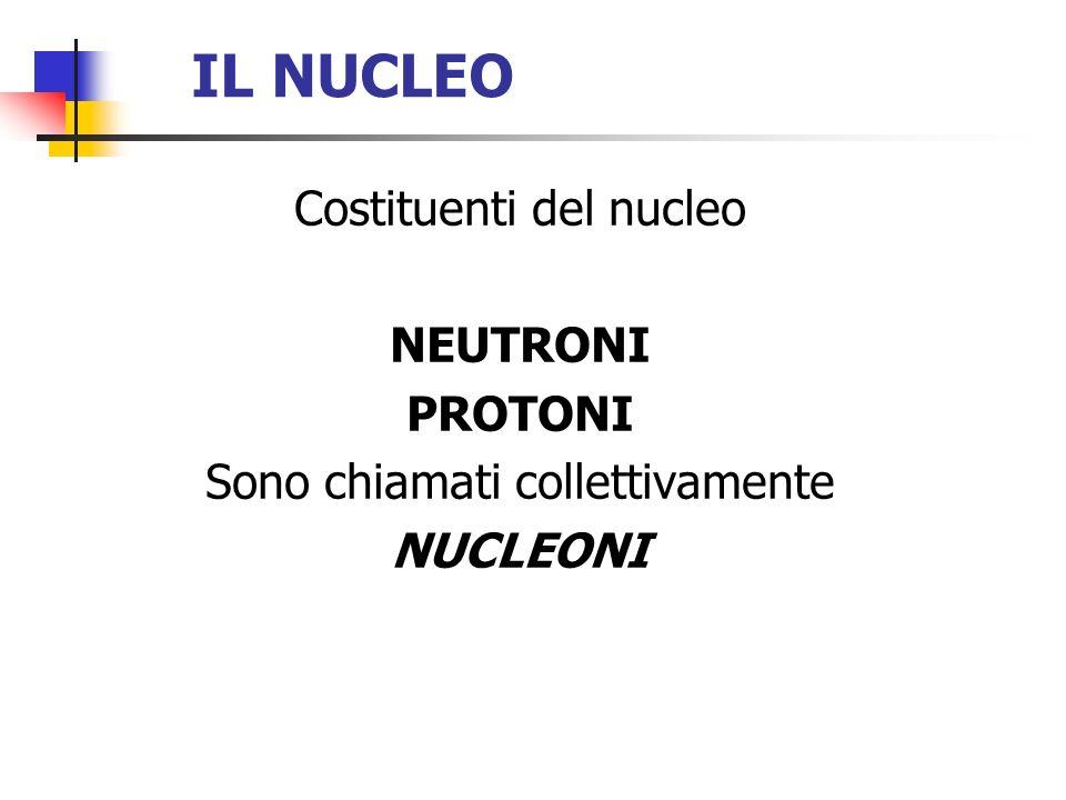 IL NUCLEO Costituenti del nucleo NEUTRONI PROTONI Sono chiamati collettivamente NUCLEONI