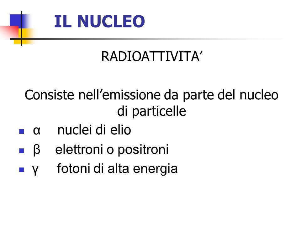 IL NUCLEO RADIOATTIVITA Consiste nellemissione da parte del nucleo di particelle α nuclei di elio β elettroni o positroni γ fotoni di alta energia