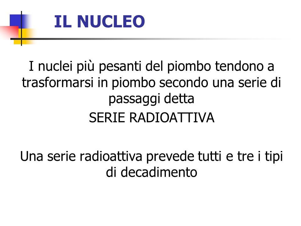IL NUCLEO I nuclei più pesanti del piombo tendono a trasformarsi in piombo secondo una serie di passaggi detta SERIE RADIOATTIVA Una serie radioattiva