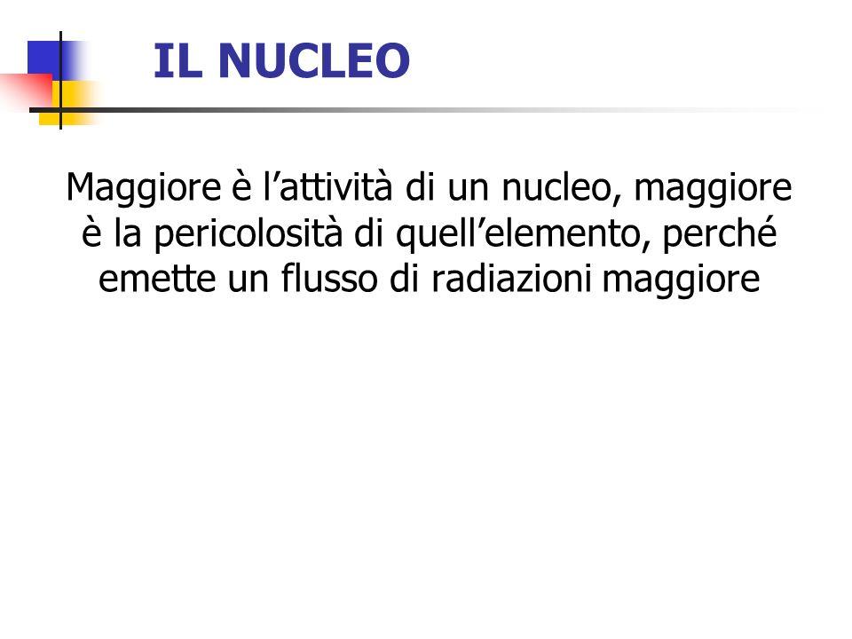 IL NUCLEO Maggiore è lattività di un nucleo, maggiore è la pericolosità di quellelemento, perché emette un flusso di radiazioni maggiore