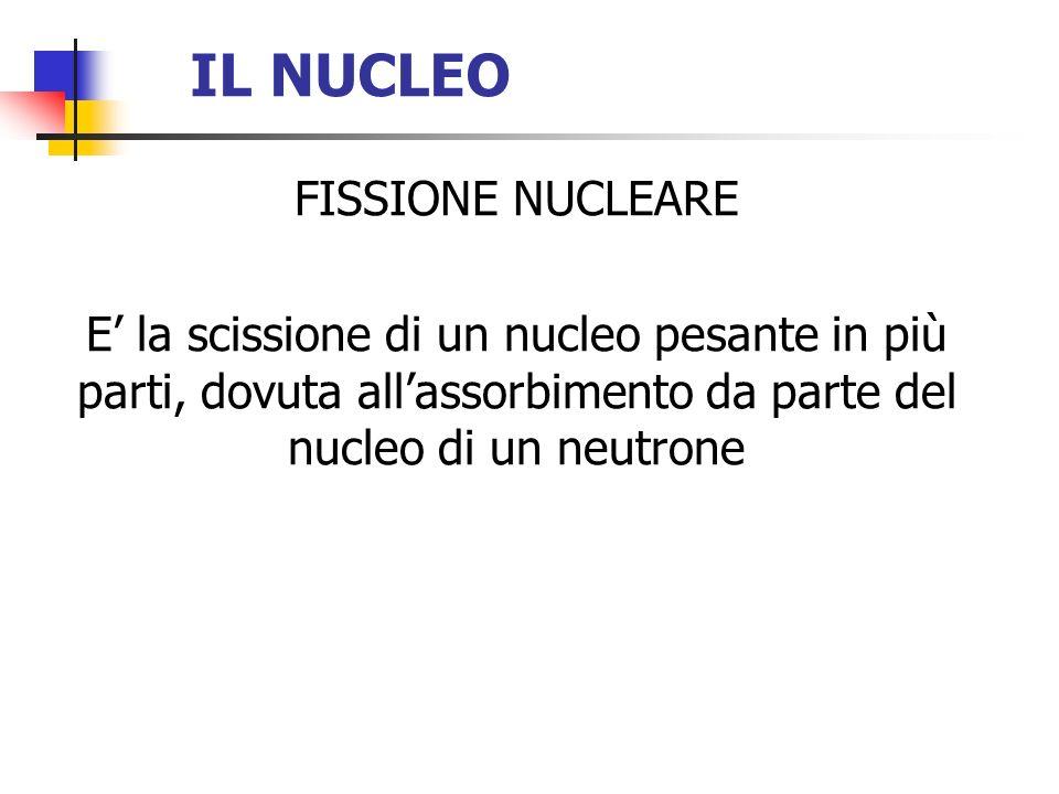 IL NUCLEO FISSIONE NUCLEARE E la scissione di un nucleo pesante in più parti, dovuta allassorbimento da parte del nucleo di un neutrone