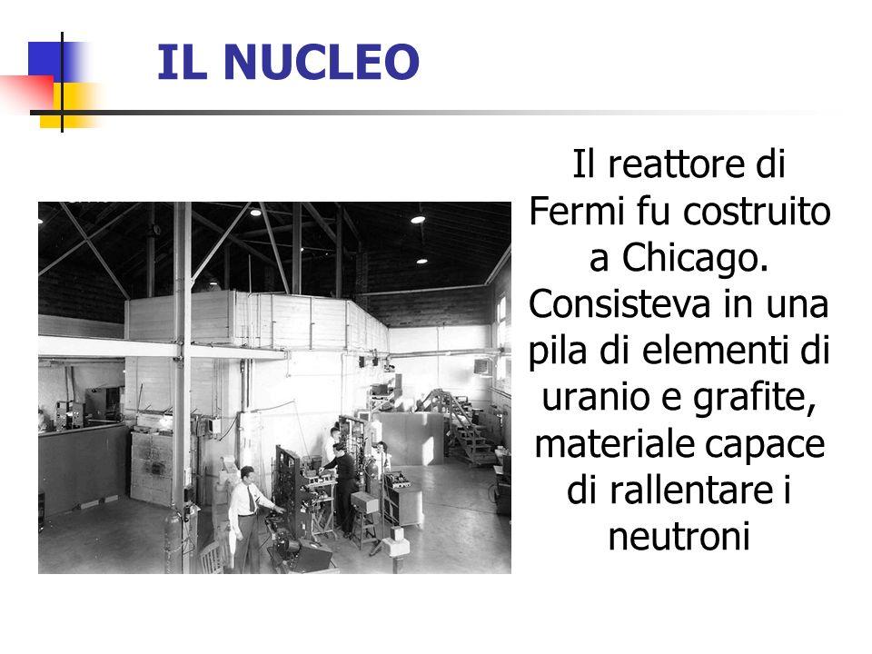 IL NUCLEO Il reattore di Fermi fu costruito a Chicago. Consisteva in una pila di elementi di uranio e grafite, materiale capace di rallentare i neutro