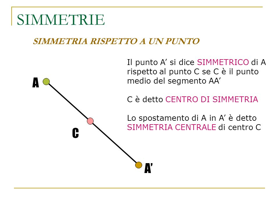 SIMMETRIE SIMMETRIA RISPETTO A UN PUNTO A C A Sul piano cartesiano, se C ha coordinate C(a,b) e se A e A hanno coordinate A(x,y) e A(x,y) allora deve valere le formula del punto medio X a X Y b Y