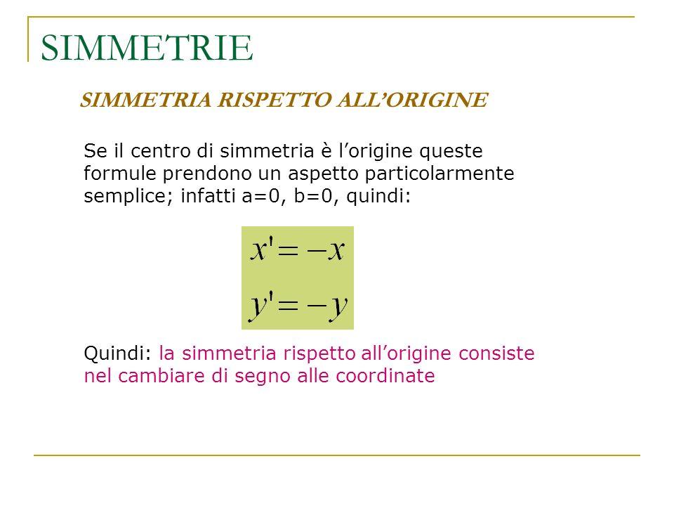 SIMMETRIE SIMMETRIA RISPETTO ALLORIGINE Se il centro di simmetria è lorigine queste formule prendono un aspetto particolarmente semplice; infatti a=0,