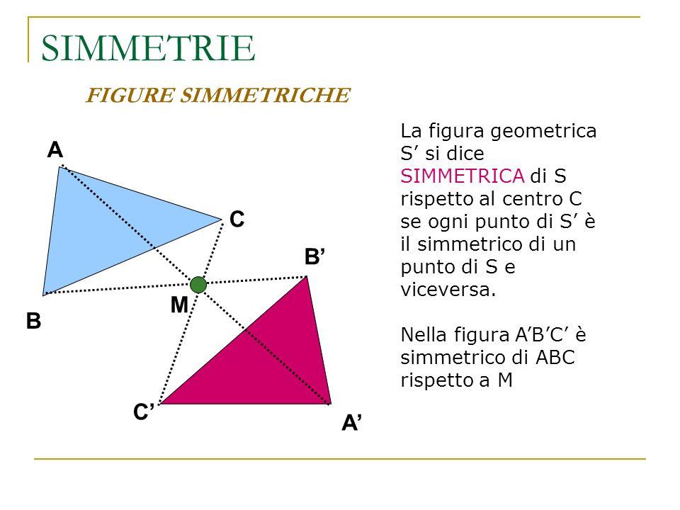 SIMMETRIE FIGURE SIMMETRICHE Una figura S può essere sovrapposta alla sua simmetrica S ruotandola di 180° intorno al centro di simmetria M A A C B B C M