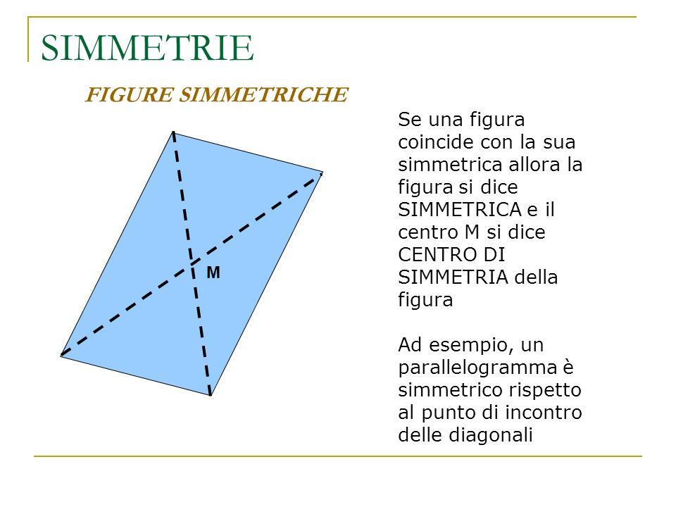 SIMMETRIE FIGURE SIMMETRICHE Se una figura coincide con la sua simmetrica allora la figura si dice SIMMETRICA e il centro M si dice CENTRO DI SIMMETRI
