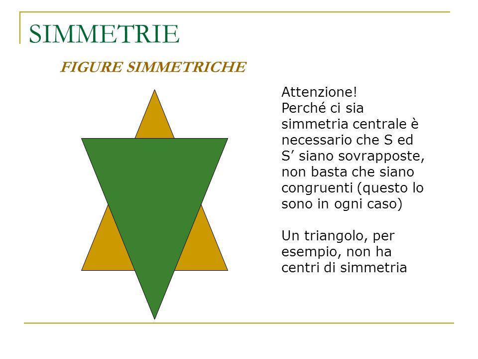 SIMMETRIE FIGURE SIMMETRICHE Attenzione! Perché ci sia simmetria centrale è necessario che S ed S siano sovrapposte, non basta che siano congruenti (q