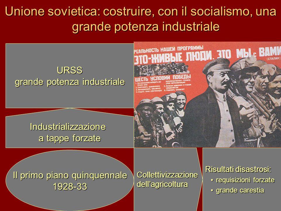 Unione sovietica: costruire, con il socialismo, una grande potenza industriale Il primo piano quinquennale 1928-33 Industrializzazione a tappe forzate