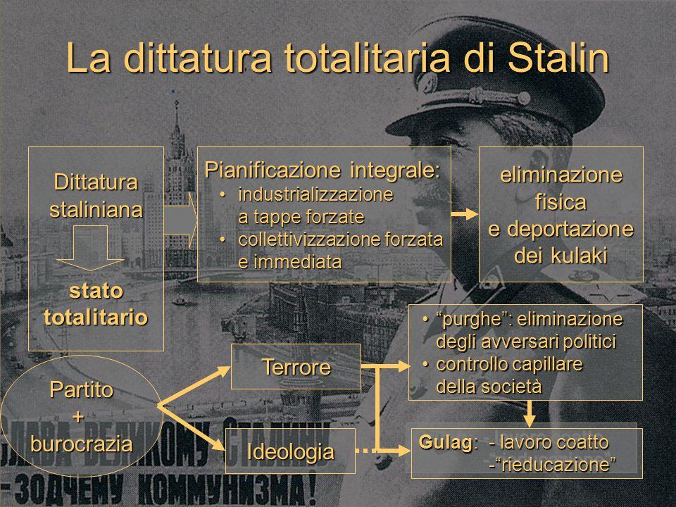 La dittatura totalitaria di Stalin Pianificazione integrale: industrializzazione a tappe forzateindustrializzazione a tappe forzate collettivizzazione