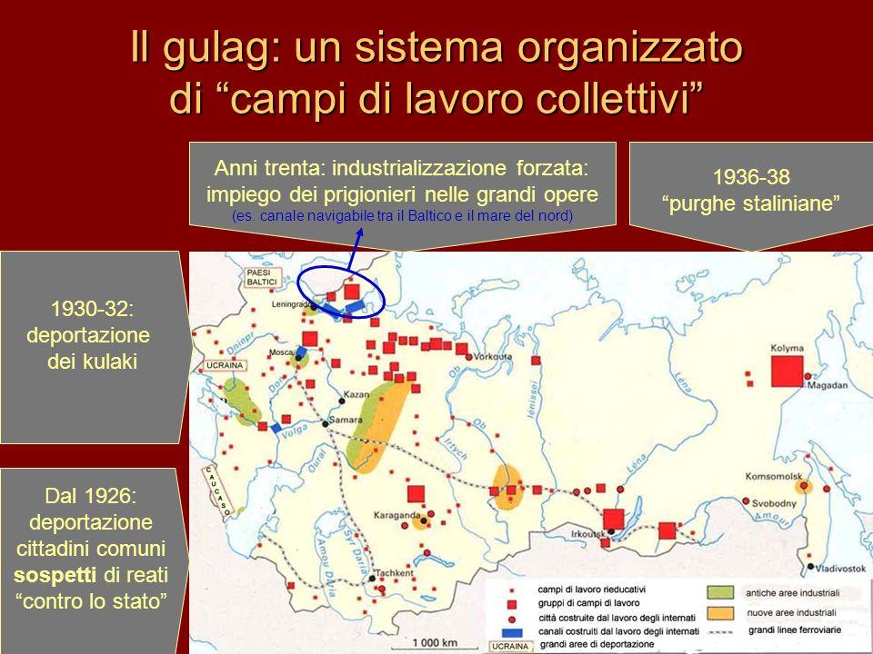Il gulag: un sistema organizzato di campi di lavoro collettivi 1930-32: deportazione dei kulaki 1936-38 purghe staliniane Dal 1926: deportazione citta