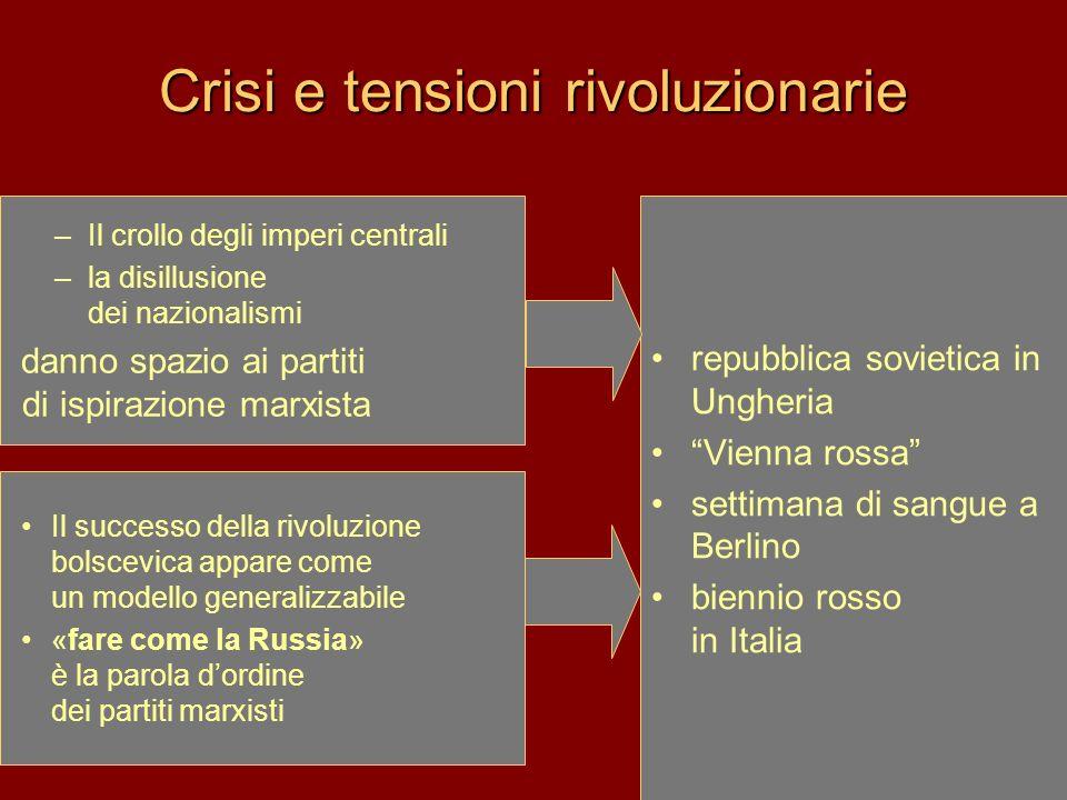 Crisi e tensioni rivoluzionarie –Il crollo degli imperi centrali –la disillusione dei nazionalismi danno spazio ai partiti di ispirazione marxista rep