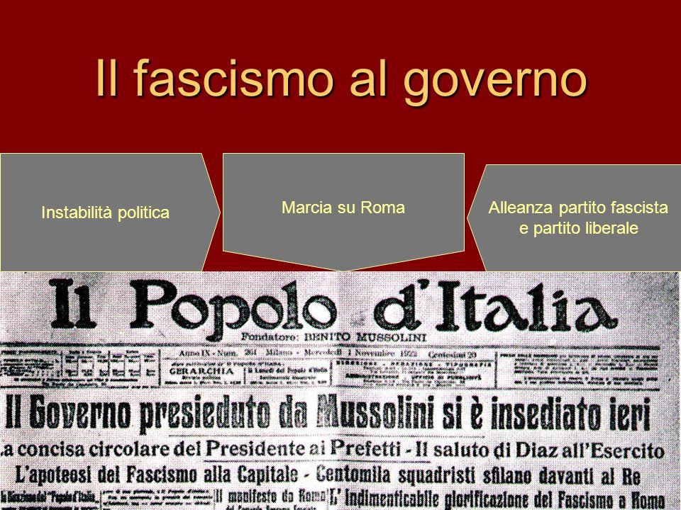 Il fascismo al governo Instabilità politica Alleanza partito fascista e partito liberale Marcia su Roma