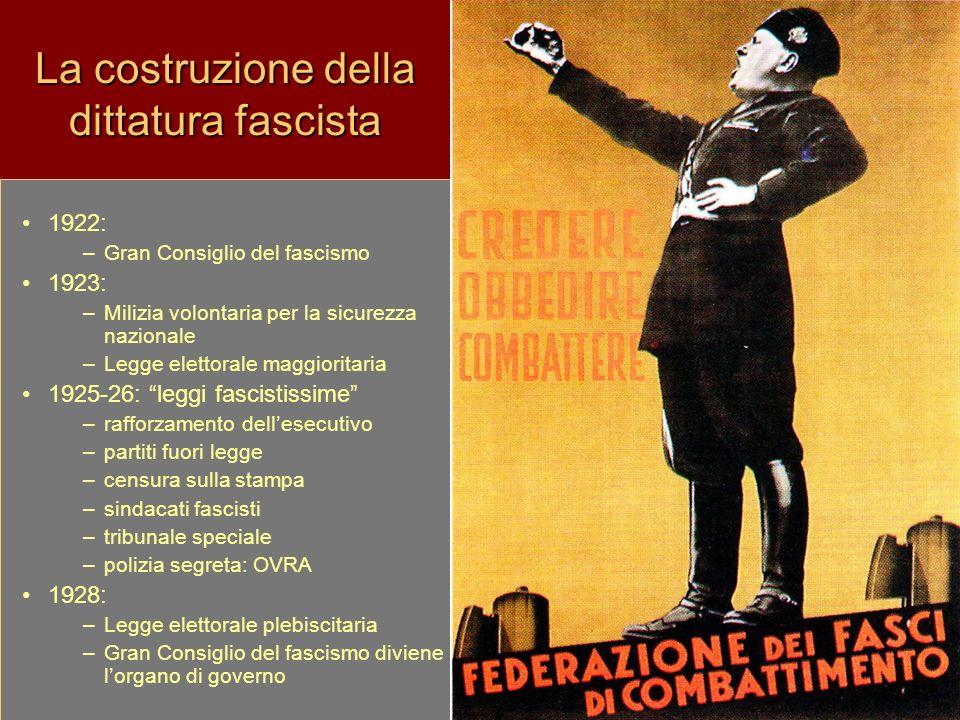 La costruzione della dittatura fascista 1922: –G–Gran Consiglio del fascismo 1923: –M–Milizia volontaria per la sicurezza nazionale –L–Legge elettorale maggioritaria 1925-26: leggi fascistissime –r–rafforzamento dellesecutivo –p–partiti fuori legge –c–censura sulla stampa –s–sindacati fascisti –t–tribunale speciale –p–polizia segreta: OVRA 1928: –L–Legge elettorale plebiscitaria –G–Gran Consiglio del fascismo diviene lorgano di governo
