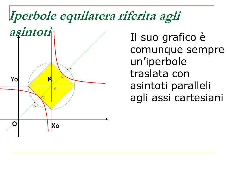 Iperbole equilatera riferita agli asintoti Il suo grafico è comunque sempre uniperbole traslata con asintoti paralleli agli assi cartesiani KYo Xo O