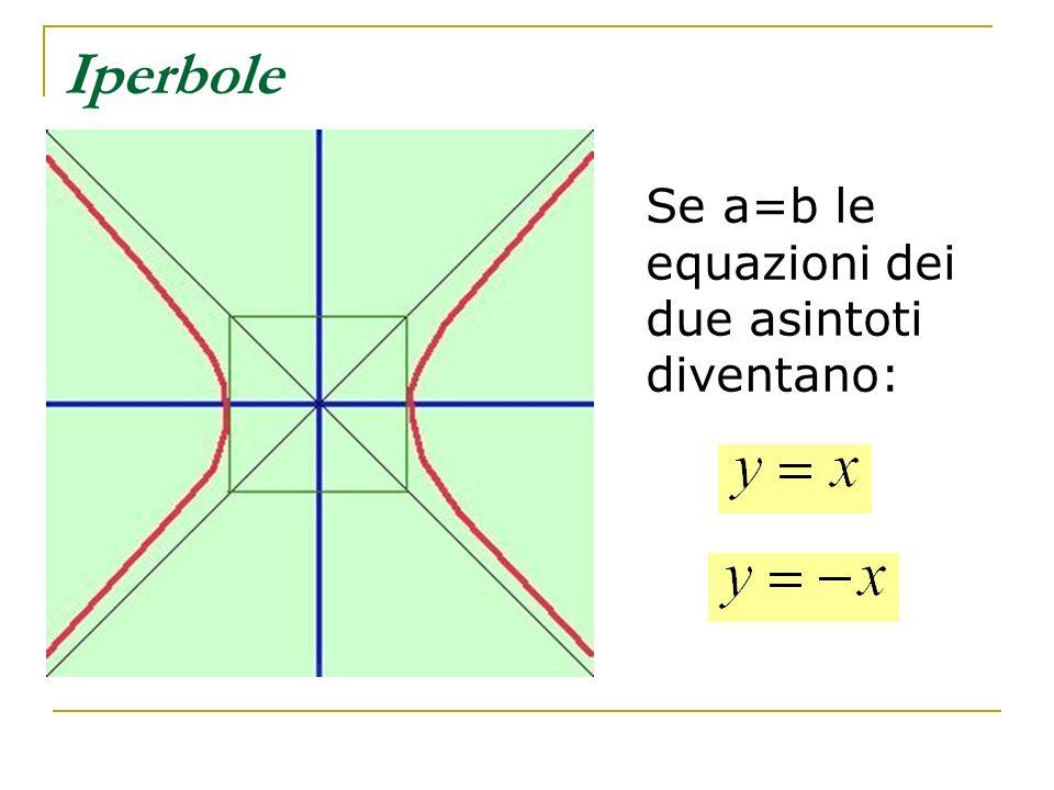 Iperbole Se a=b le equazioni dei due asintoti diventano: