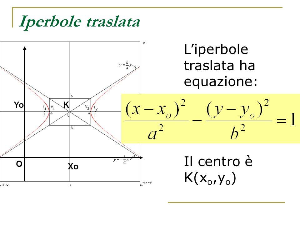 Iperbole traslata Liperbole traslata ha equazione: Il centro è K(x o,y o ) KYo Xo O