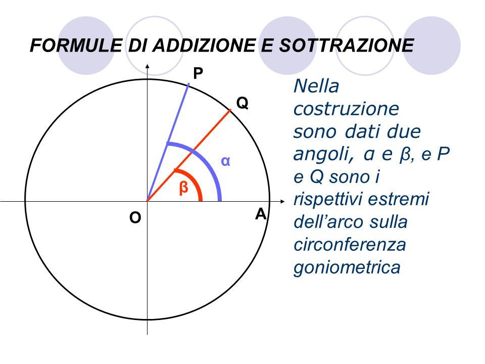 FORMULE DI ADDIZIONE E SOTTRAZIONE Nella costruzione sono dati due angoli, α e β, e P e Q sono i rispettivi estremi dellarco sulla circonferenza gonio