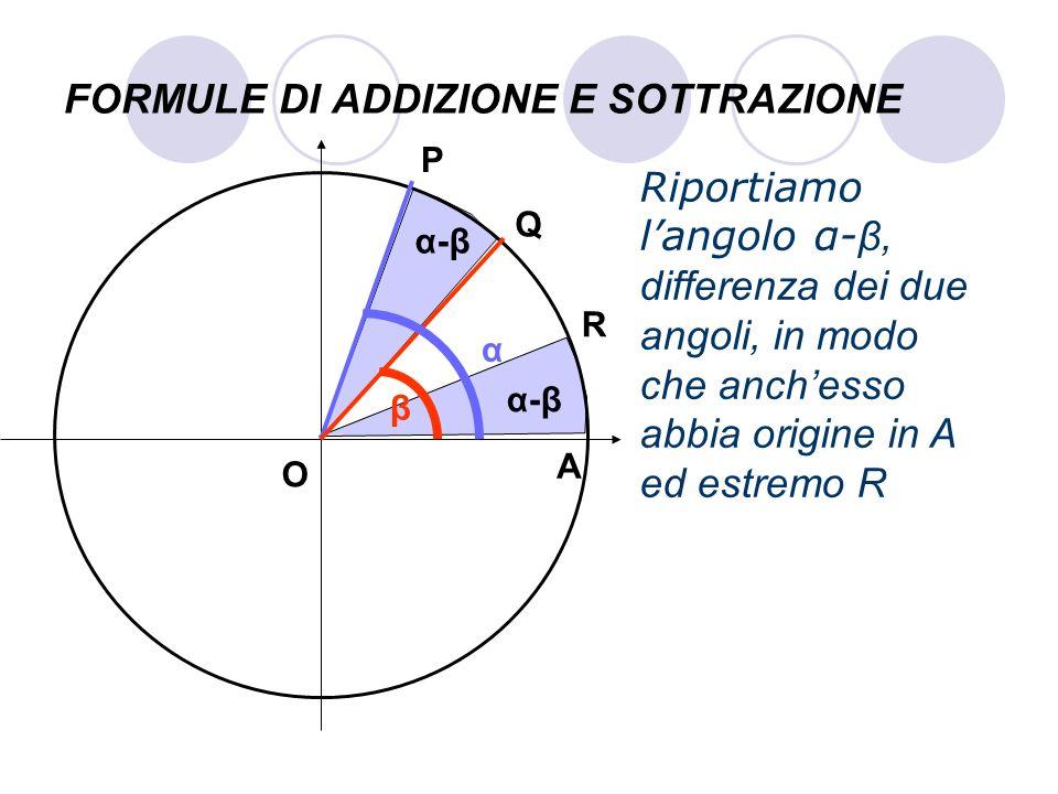 FORMULE DI ADDIZIONE E SOTTRAZIONE Riportiamo langolo α- β, differenza dei due angoli, in modo che anchesso abbia origine in A ed estremo R P Q A O α