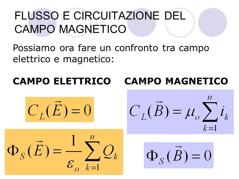 FLUSSO E CIRCUITAZIONE DEL CAMPO MAGNETICO Possiamo ora fare un confronto tra campo elettrico e magnetico: CAMPO ELETTRICO CAMPO MAGNETICO