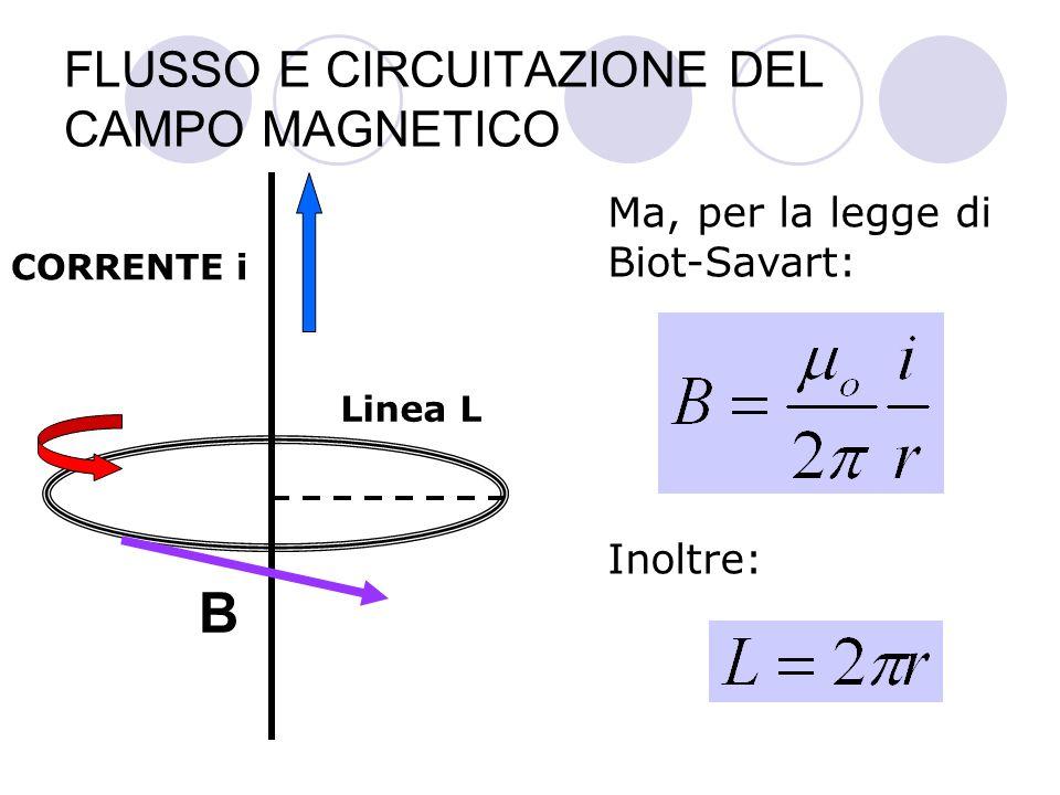 FLUSSO E CIRCUITAZIONE DEL CAMPO MAGNETICO CORRENTE i Linea L Ma, per la legge di Biot-Savart: Inoltre: B