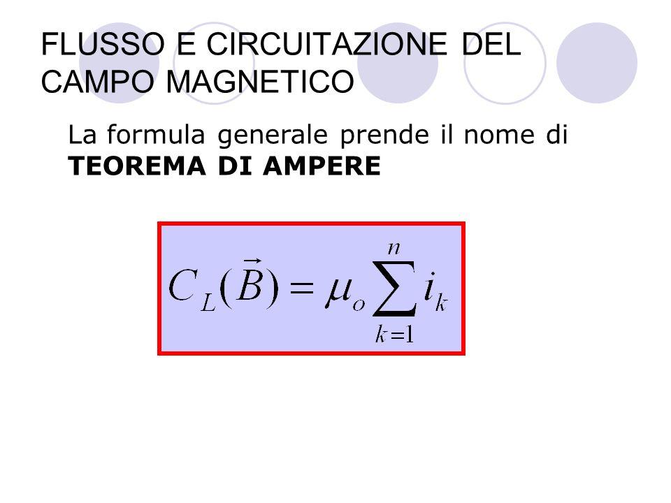 FLUSSO E CIRCUITAZIONE DEL CAMPO MAGNETICO La formula generale prende il nome di TEOREMA DI AMPERE