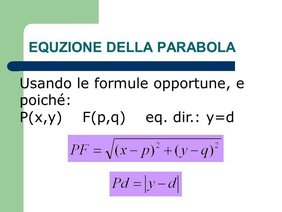 EQUZIONE DELLA PARABOLA Usando le formule opportune, e poiché: P(x,y) F(p,q) eq. dir.: y=d