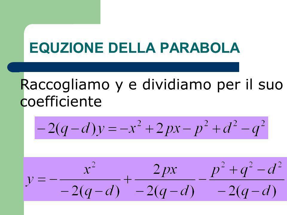 EQUZIONE DELLA PARABOLA Raccogliamo y e dividiamo per il suo coefficiente