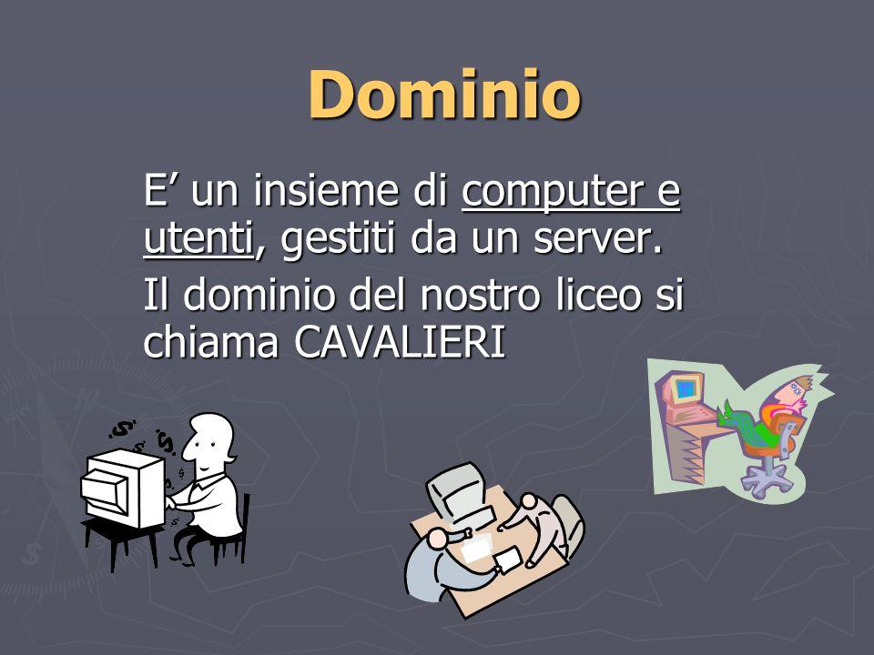 Dominio E un insieme di computer e utenti, gestiti da un server.