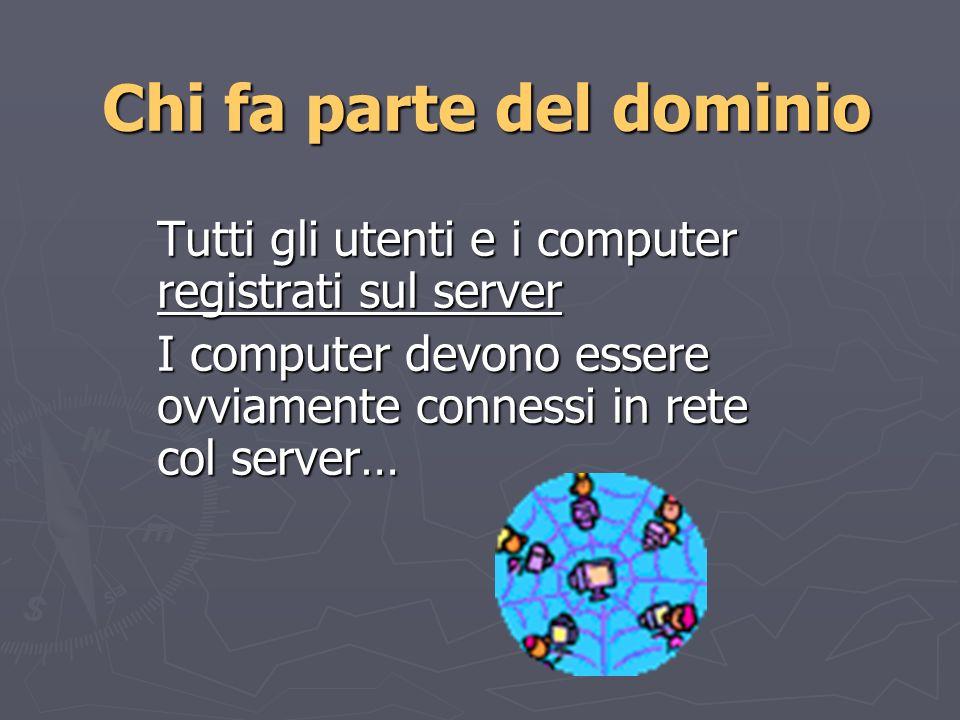 Chi fa parte del dominio Tutti gli utenti e i computer registrati sul server I computer devono essere ovviamente connessi in rete col server…